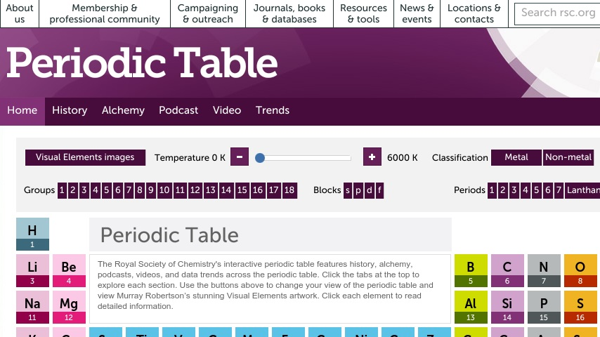 Rsc Org Periodic Table Elcho Table