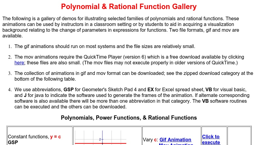 Polynomial & Rational Function Gallery   Curriki