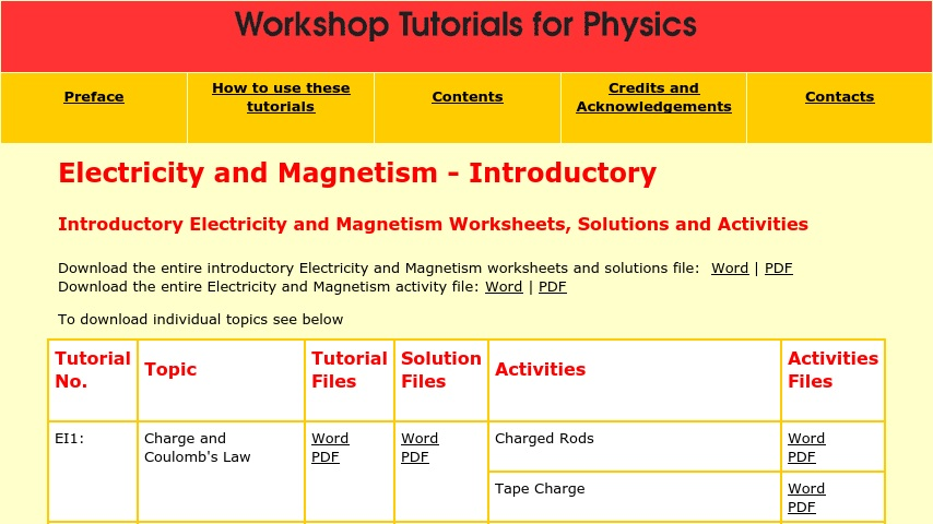 Workshop Tutorials for Physics: Electricity and Magnetism