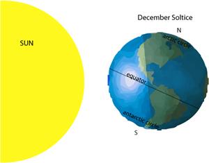 basicSphere sun