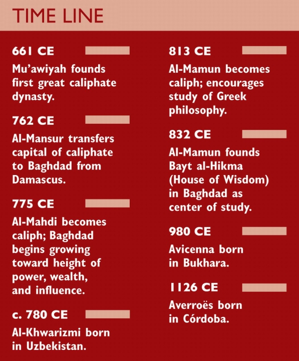 Timeline Outlining Major Achievements In The Early History Of Islam