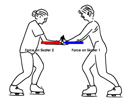Action-Reaction Pair Image