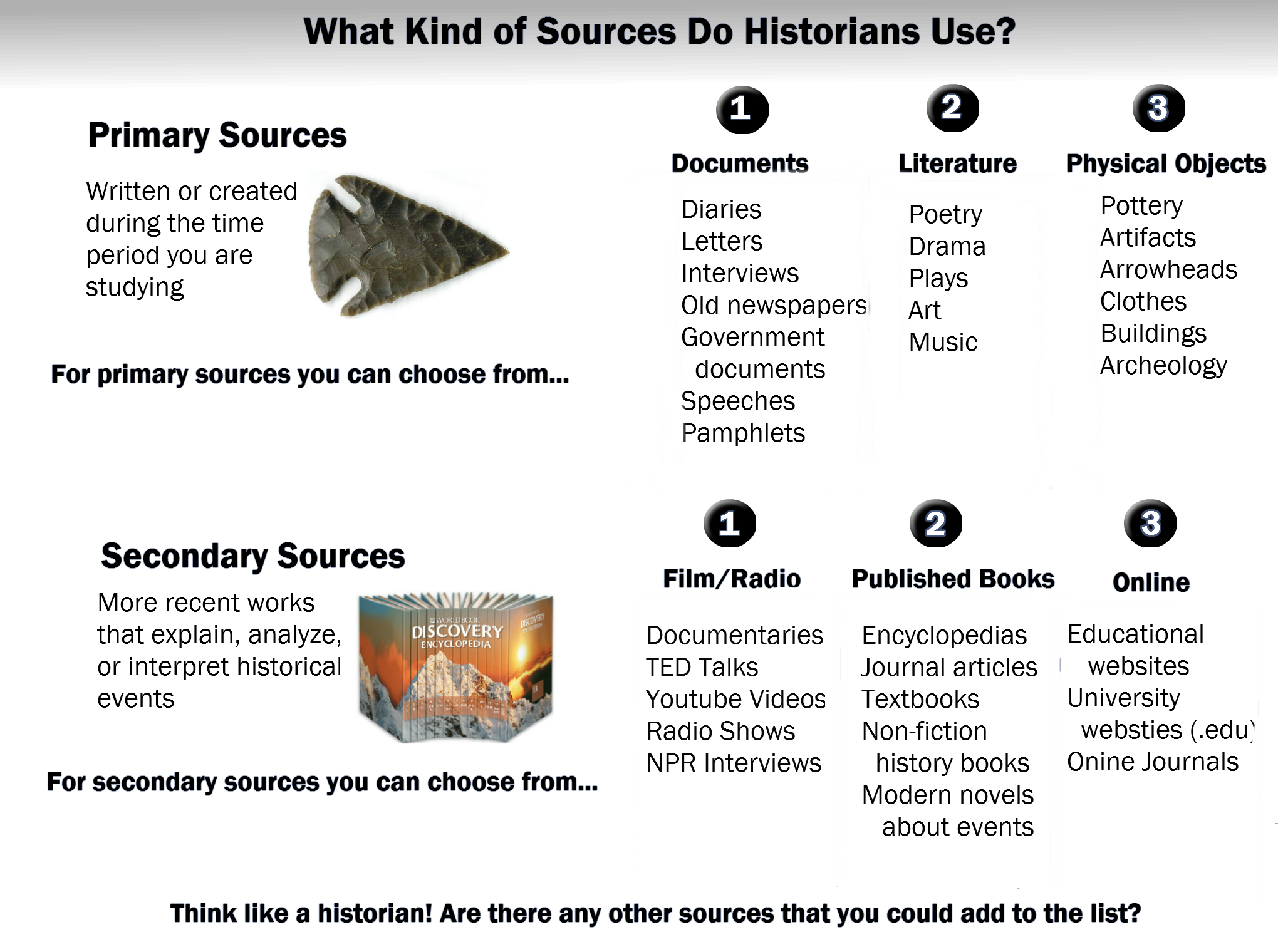 Historical Resources Poster