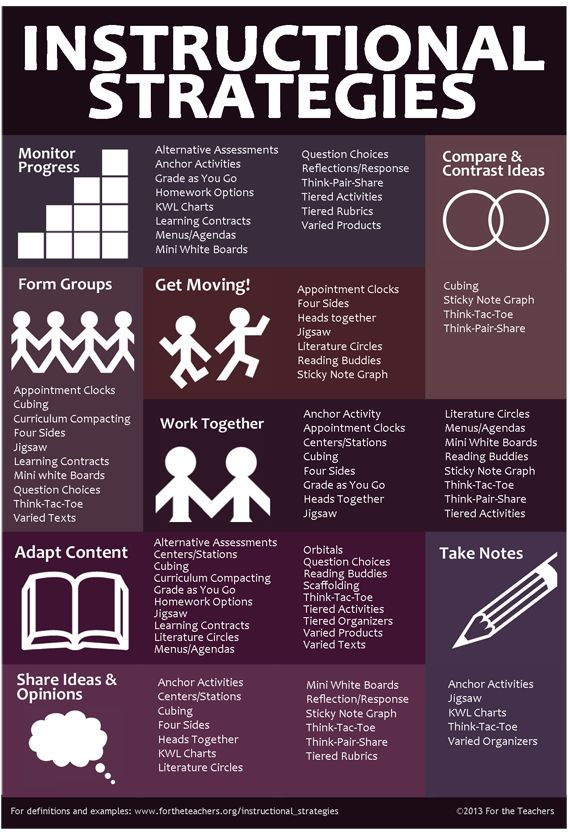 Instructional strategies for student engagement