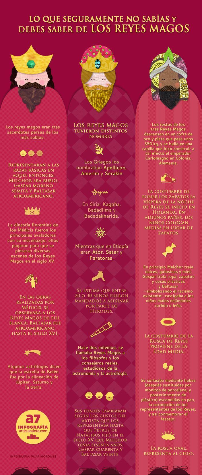 Graphic- Los Reyes Magos