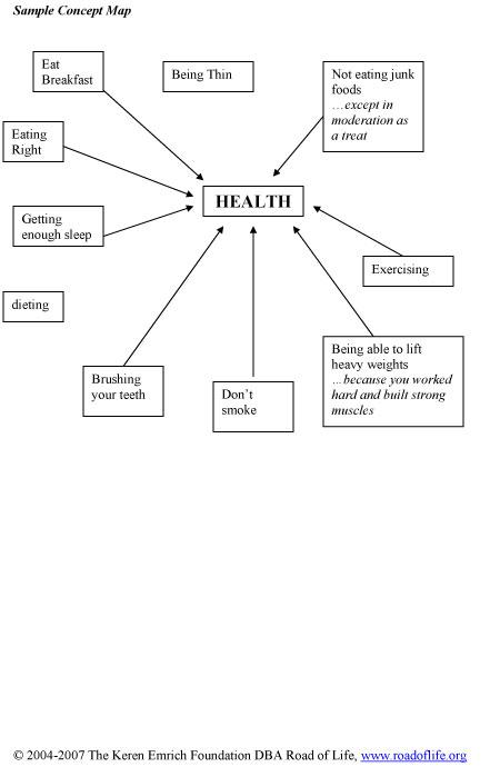 health-concept-map.jpg