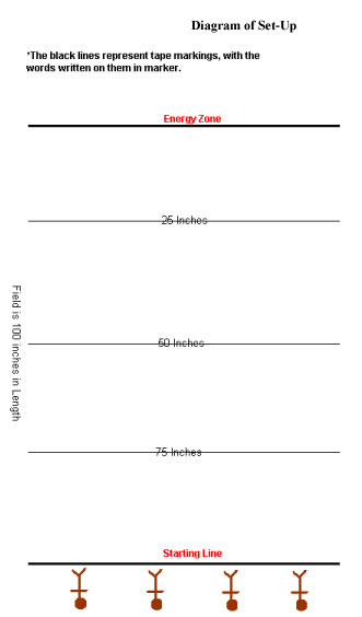 diagram-of-set-up.jpg