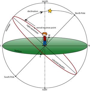 equatorial_coordinate_sm.jpg