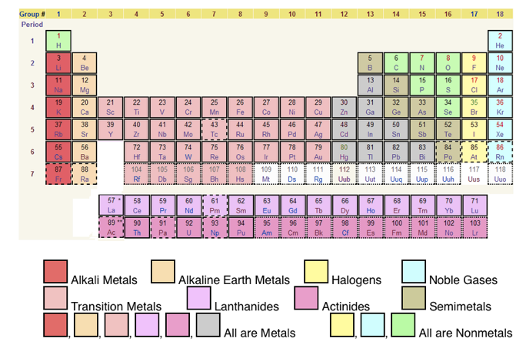 01-04IUPACPeriodic.PNG